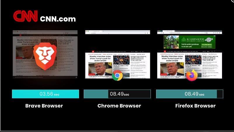 brave browser vorstellung