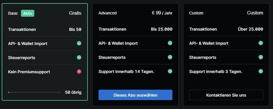 blockpit-kosten