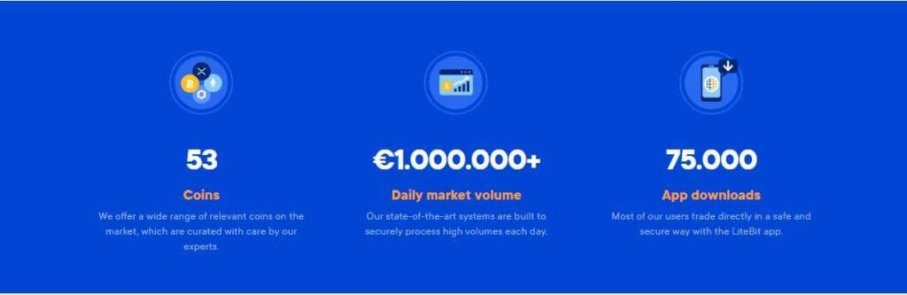 litebit-krypto-börse
